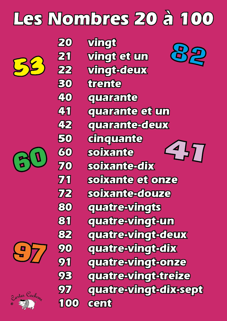French numbers 20 100