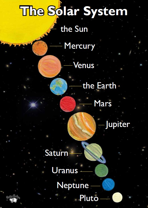 teaching the solar system - photo #5