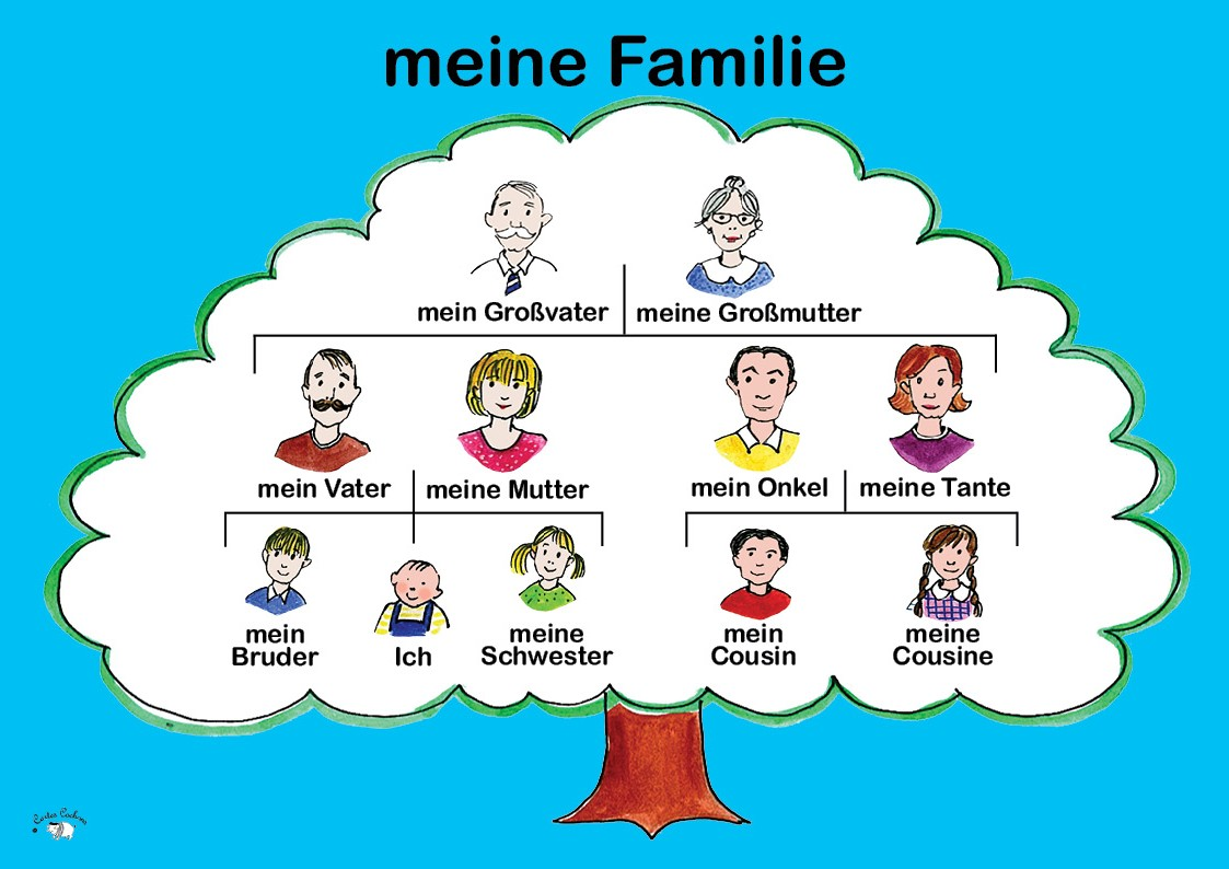 My Family Deutsch Stream